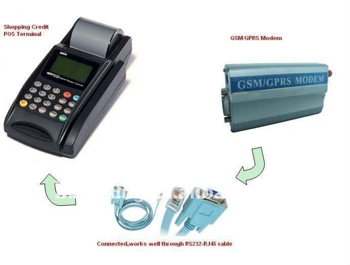 GSM/GPRS Modem for Credit Card Terminal,POS terminal